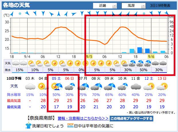 奈良県南部予報20150903.jpg