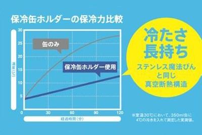 缶ホルダー_グラフ.jpg