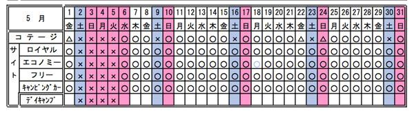 GW予約状況_赤穂海浜公園.jpg